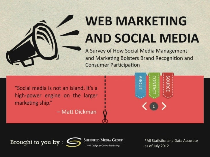 Social media-marketing