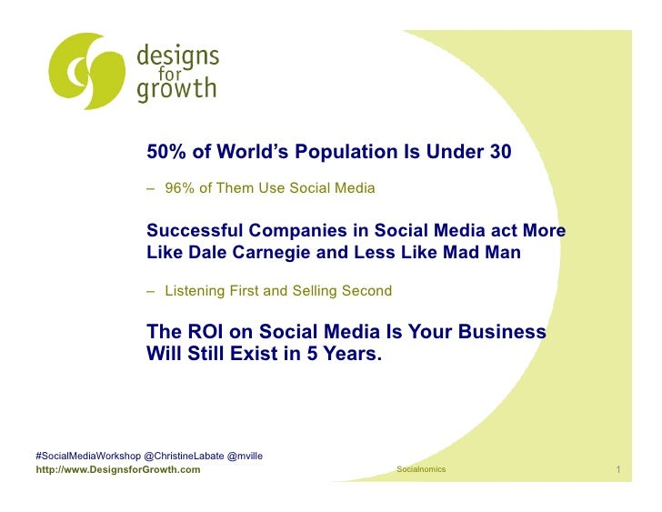 50% of World's Population Is Under 30                     –  96% of Them Use Social Media                     Successful C...