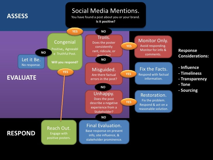 Social media becomes powerful aide and   ESPNcom