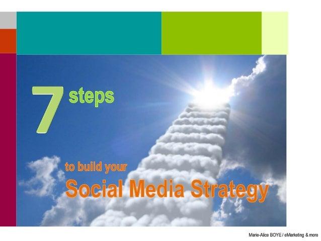 Build Social media strategy / Marie-Alice Boye / eMarketing & more