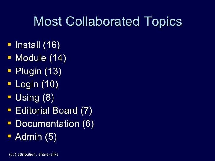 Most Collaborated Topics    Install (16)    Module (14)    Plugin (13)    Login (10)    Using (8)    Editorial Board...