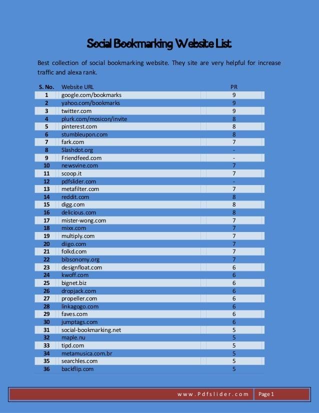 Social bookmarking website list