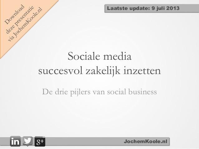 Sociale media succesvol inzetten voor jouw organisatie
