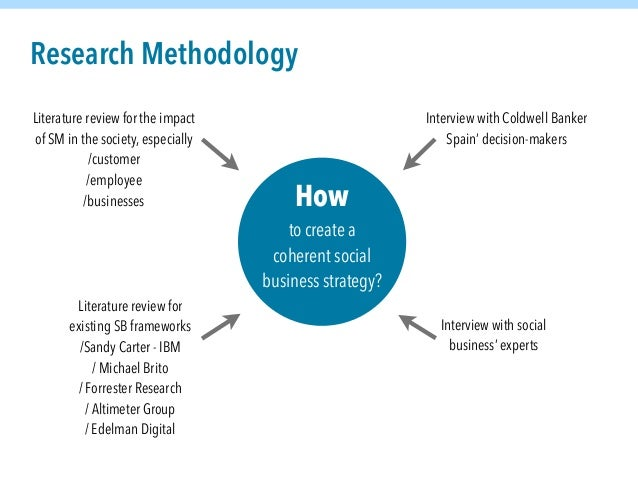 case study research methodology in business research Research methodology  the execution of this current case study research also complies  (such as during a tour of the business premises of the case study.