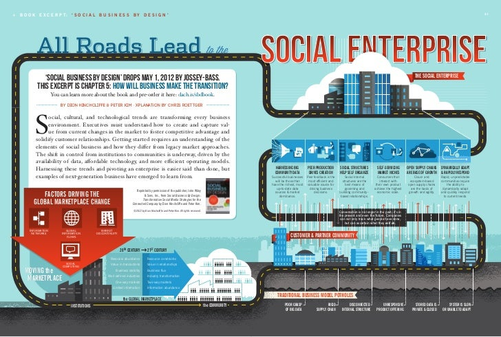 Social Business By Design - Chapter 5