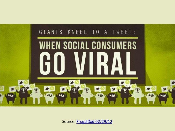 When Social Consumers Go Viral