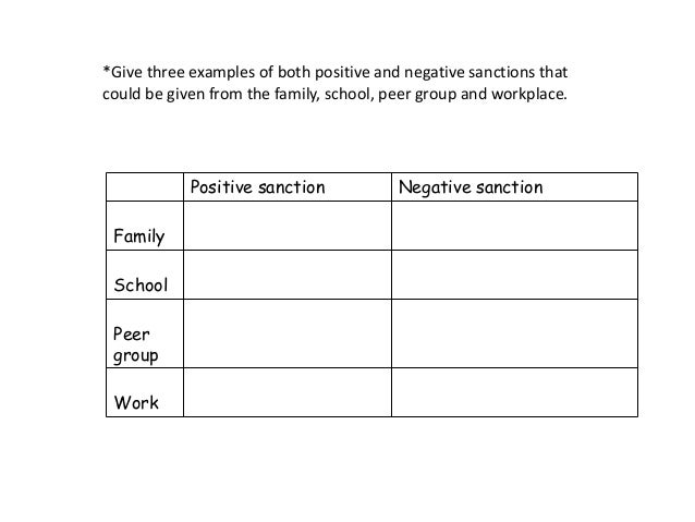 Positive Sanction Positive Sanction Negative