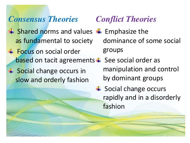 the conflict theory