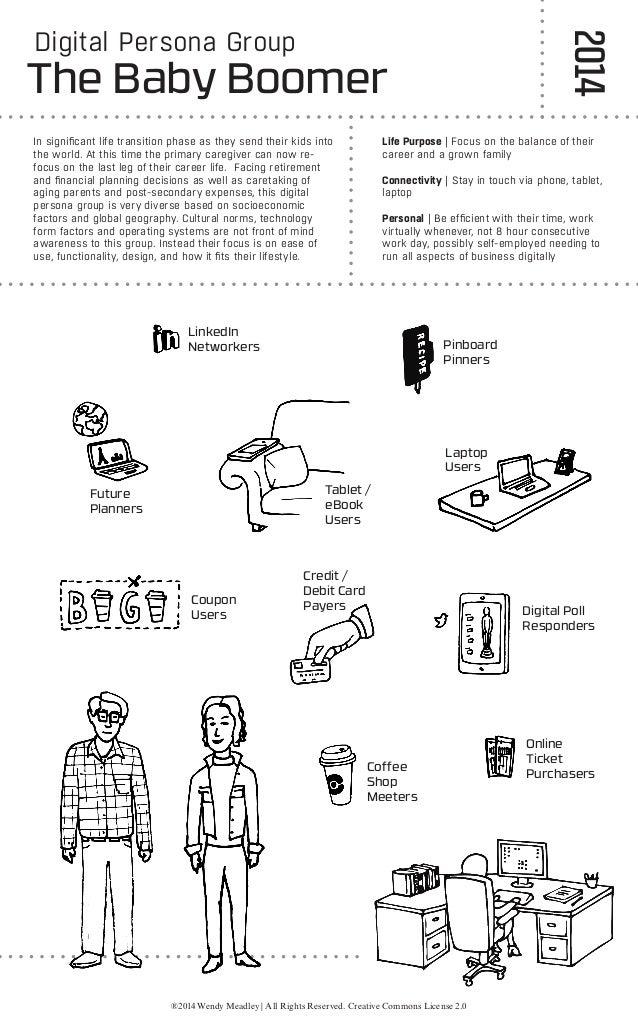 Social Frontier | Digital Consumer Persona Profile Baby Boomer | Wendy Meadley