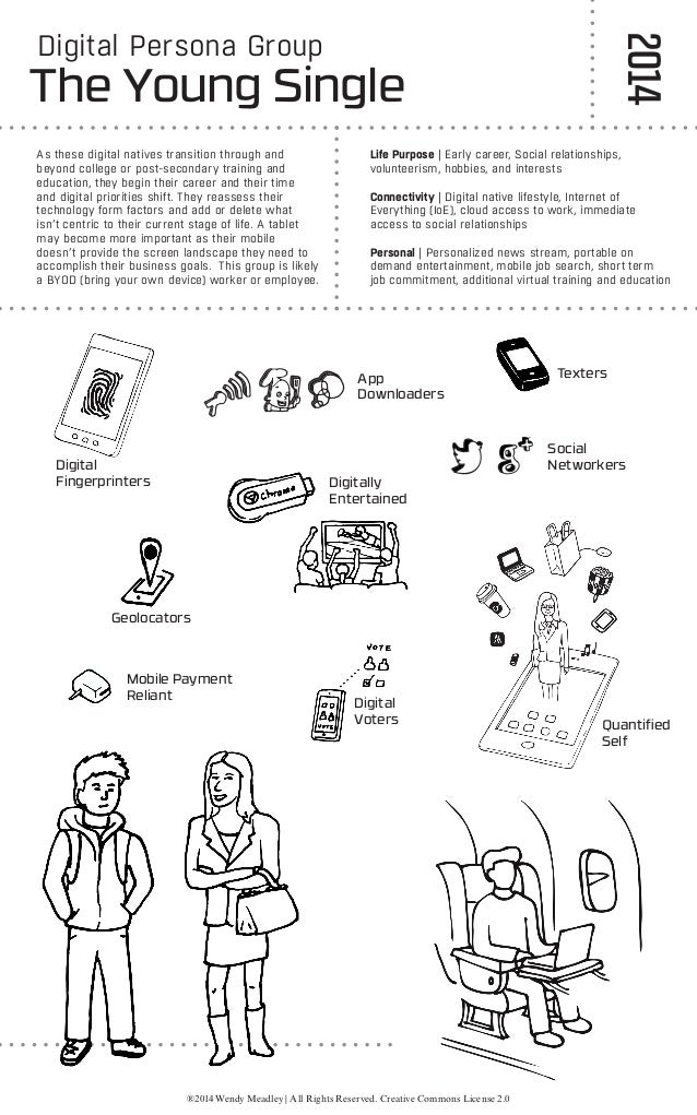 Social Frontier   Digital Consumer Persona Profile Young Single   Wendy Meadley