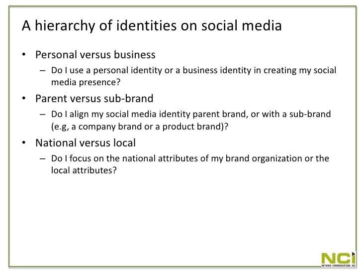 Social Identity Hierarchies