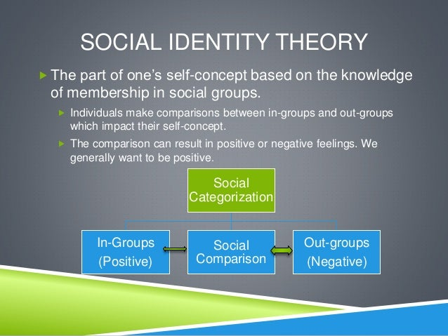 social identity theory and its impact However, the social identity theory does not disregard the impact of individual differences completely tajfel asserted that behaviour can be represented in terms of a bipolar continuum at the interpersonal pole behaviour is determined by the character and motivations of the individual as an individual and at the opposite, inter-group pole.