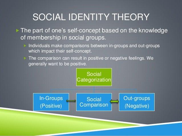 social identity theory Citation tajfel, h, & turner, j c (2004) the social identity theory of intergroup behavior in j t jost & j sidanius (eds), key readings in social psychology.