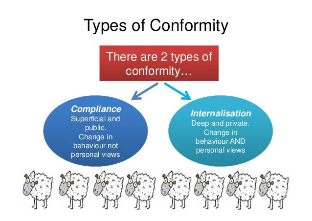 conformity compliance obedience Conformity and obedience especially processes related to obedience, compliance and social norms his books include desire for control: personality.
