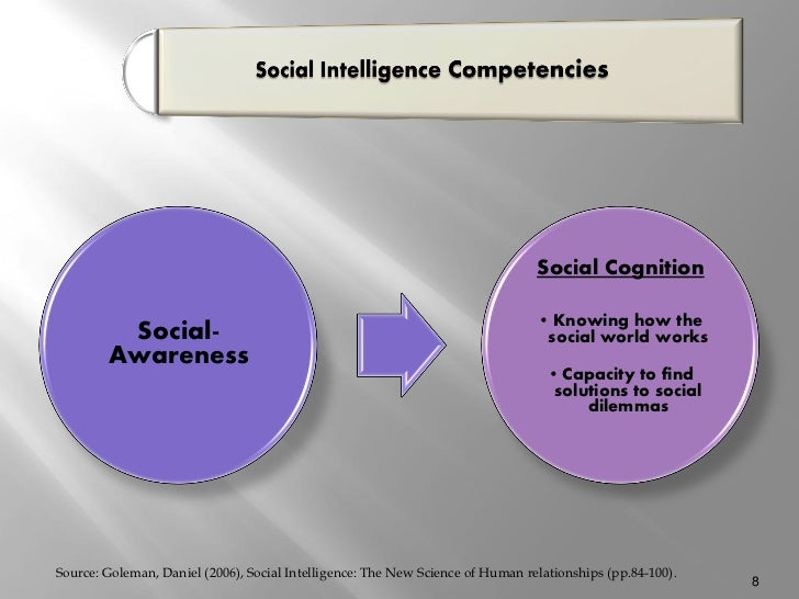 a report on intelligence and society But the study of intelligence is dogged by questions of just how much iq contributes to an individual's success and well-being the intelligence report.