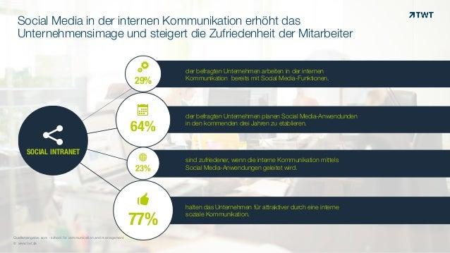 Social Media in der internen Kommunikation erhöht das  Unternehmensimage und steigert die Zufriedenheit der Mitarbeiter  ©...