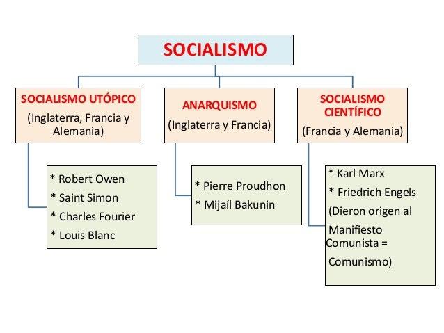 marx and engels the communist manifesto essay