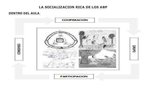 LA SOCIALIZACION RICA DE LOS ABP DENTRO DEL AULA