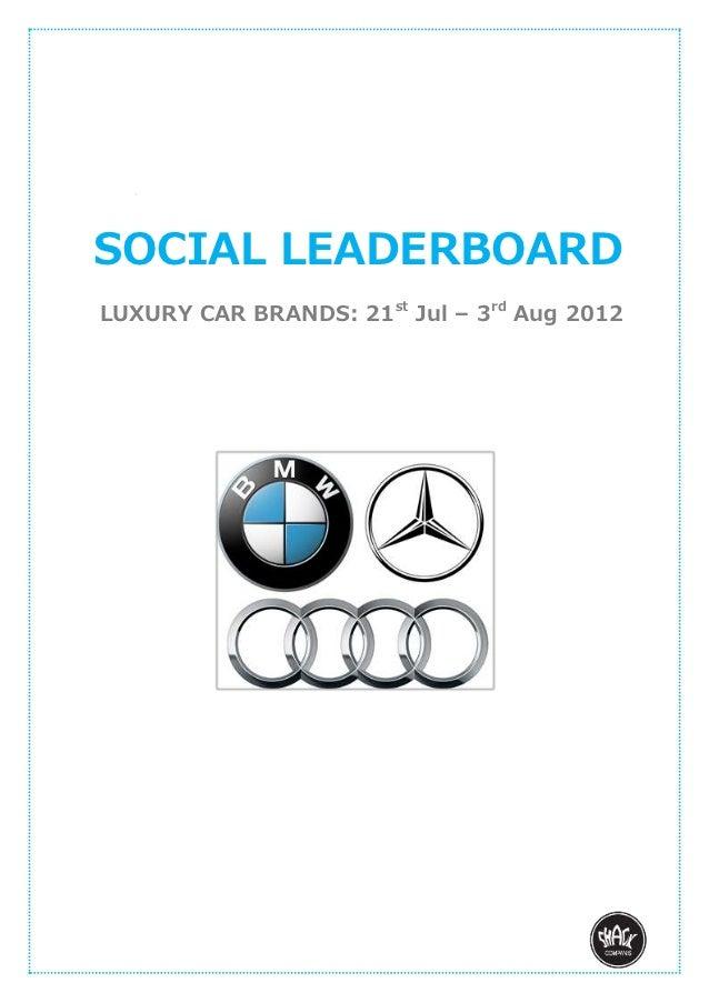 SOCIAL LEADERBOARDLUXURY CAR BRANDS: 21st Jul – 3rd Aug 2012