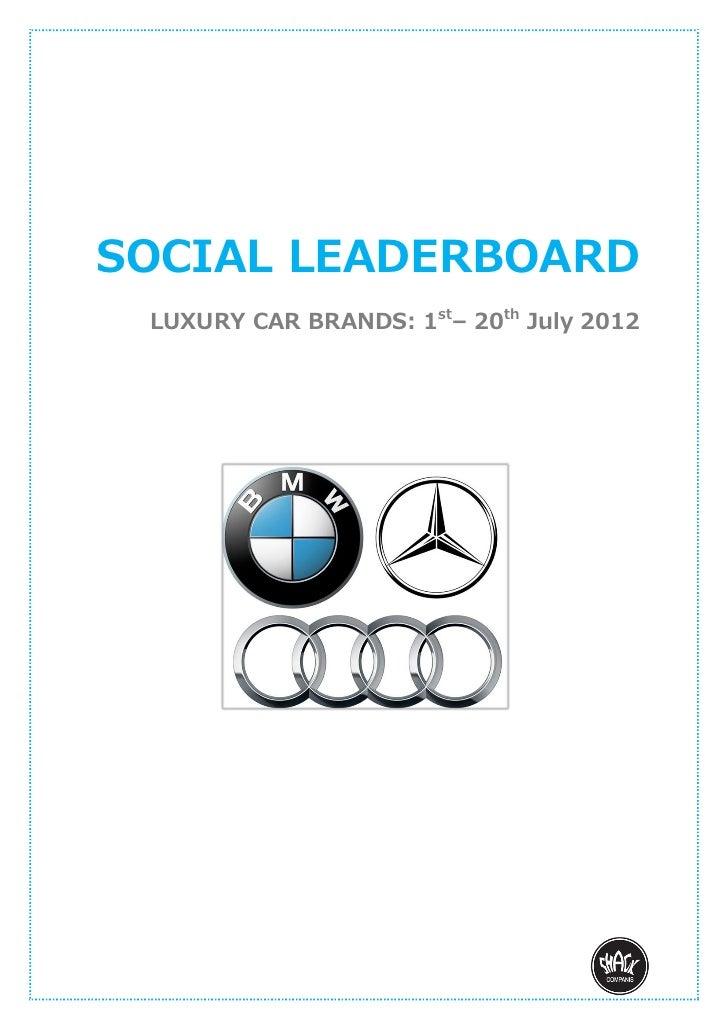 SOCIAL LEADERBOARD LUXURY CAR BRANDS: 1st– 20th July 2012