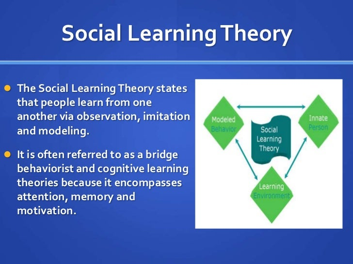 critical analysis social learning theory bandura Social learning theory (slt) is used to analyse and explain the  approach that  counters the criticism aimed at extant theories used in professional  and,  through the latter part of the last century, by albert bandura (1977 1986 1997.
