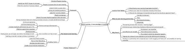 Social learning v1