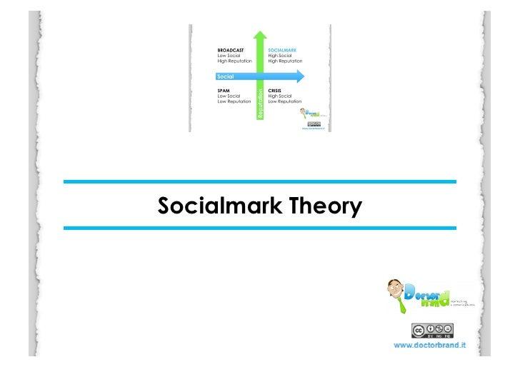 Socialmark Theory