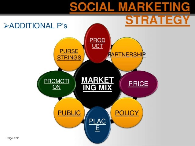 decoding social marketing strategies Creating a social media marketing plan need to know guide dave chaffey and dan bosomworth mistake to avoid 1 lack of strategy for social media marketing.