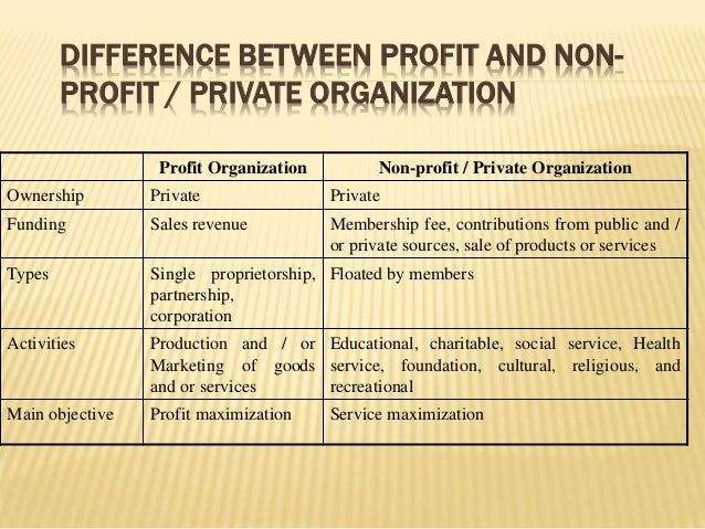 differentiate between public and private organizations in the human service industry Differentiate between various types of economic  government controlled socialist economythe public and private sectors co  economy – its meaning and types.