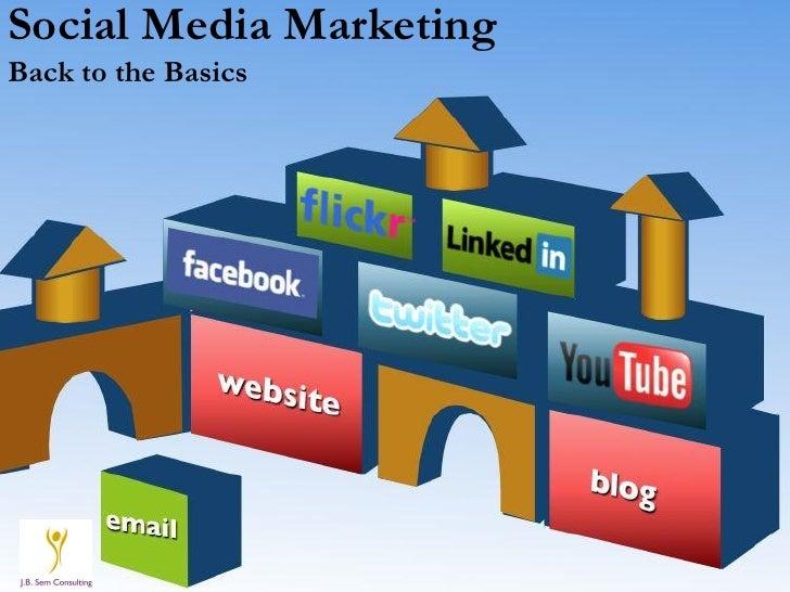 Social Media MarketingBack to the Basics