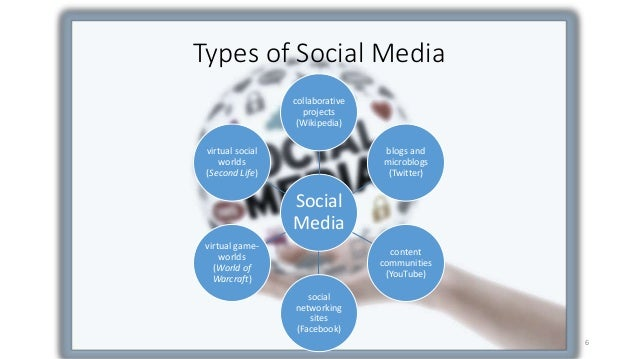 type of social media A great advantage that social media provides in terms of training employees is the ability to create virtual communities where everyone on the team can interact.