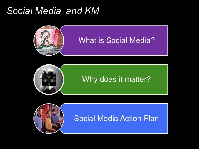 Social Media and KM What is Social Media? Why does it matter? Social Media Action Plan