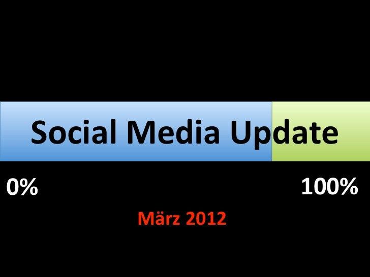 Social Media Update0%                      100%         März 2012