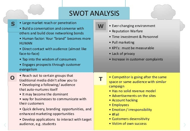 swot analysiss Search engine land is the leading industry source for daily, must-read news and in-depth analysis about search engine technology.