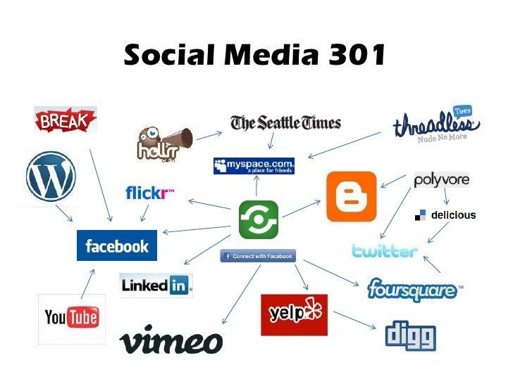 Social Media 301