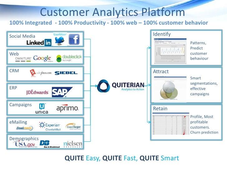 Customer Analytics Platform100% Integrated - 100% Productivity - 100% web – 100% customer behaviorSocial Media            ...
