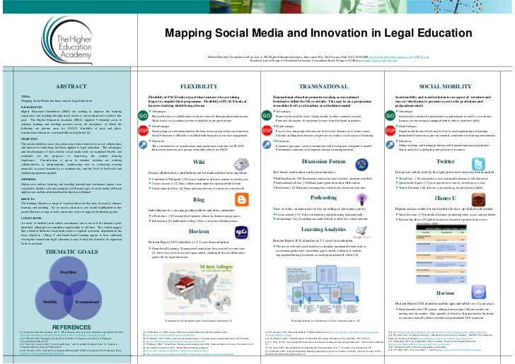 Mapping Social Media in Legal Education - SLS 2012 Conference Poster