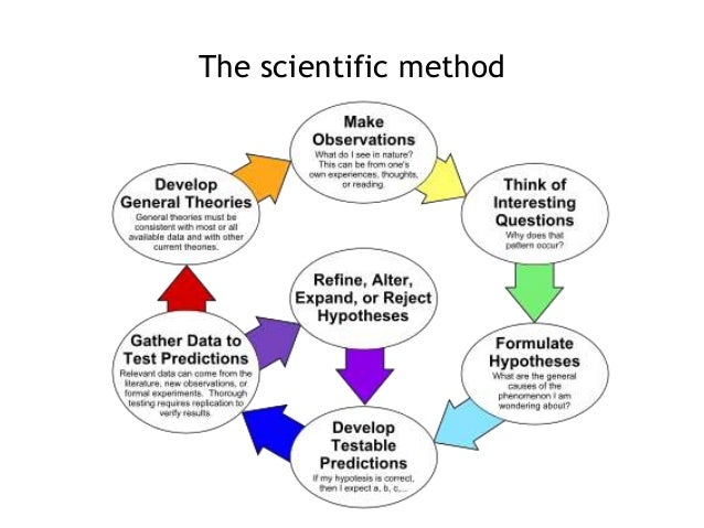advantages of quantitative research method