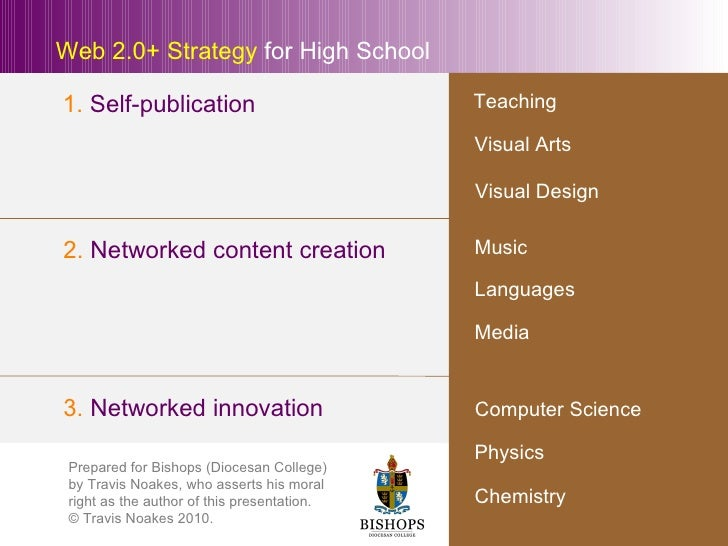Web 2.0+ Strategy  for High School Visual Arts Languages Music Visual Design Physics 2.  Networked content creation 3.  Ne...