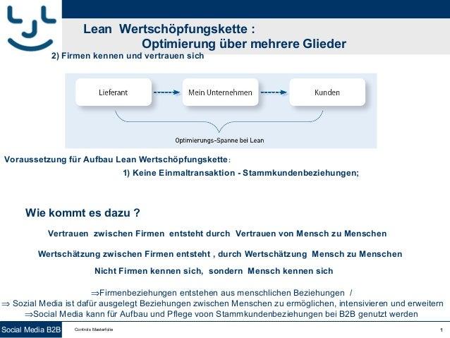 Social Media B2B 1Controls Masterfolie Lean Wertschöpfungskette : Optimierung über mehrere Glieder 1) Keine Einmaltransakt...