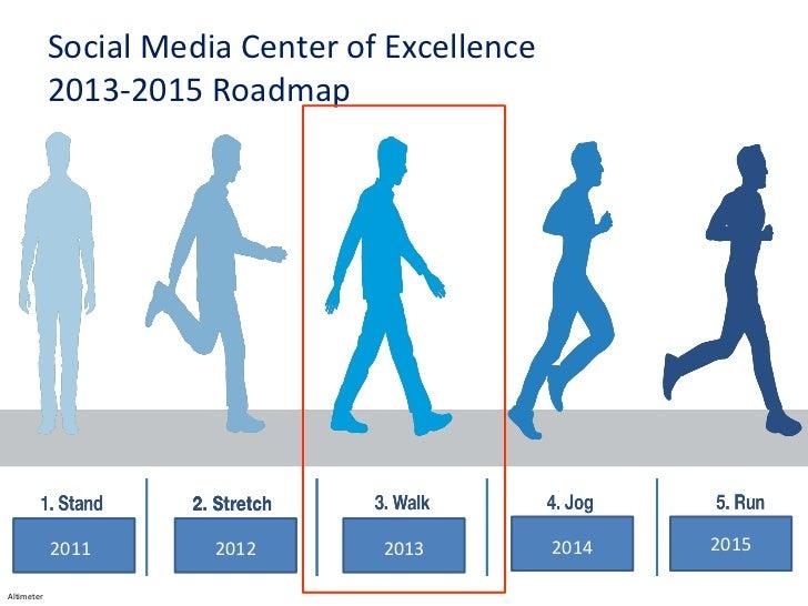Social Media Center Social Media Center of