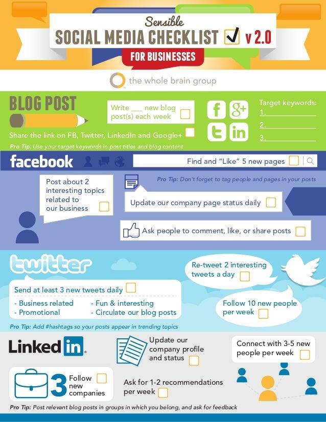 Sensible  for businesses  blog post  Target keywords: 1.  Write ___ new blog post(s) each week  2.  Share the link on FB, ...