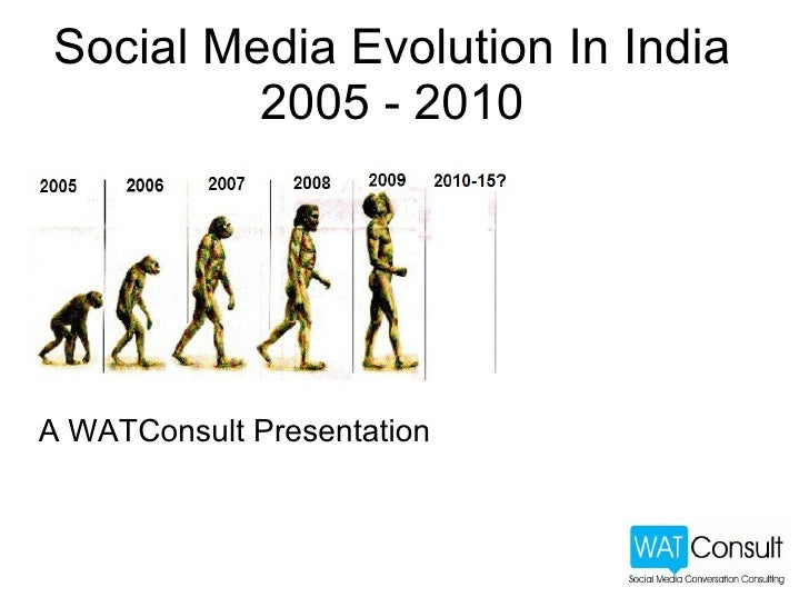 Social Media Evolution In India 2005 - 2010 A WATConsult Presentation