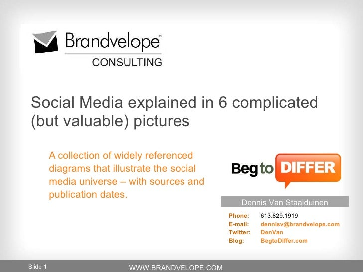 "Social Media ""explained""   in 6 complicated (but thought-provoking) pictures A collection of diagrams that try t..."