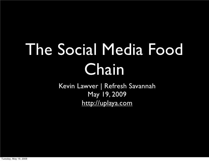 The Social Media Food                            Chain                         Kevin Lawver | Refresh Savannah            ...