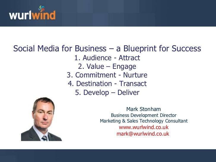 Mark Stonham Business Development Director Marketing & Sales Technology Consultant www.wurlwind.co.uk [email_address]   So...