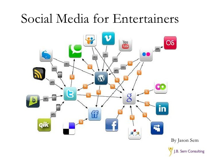 Social Media for Entertainers                                By Jason Sem