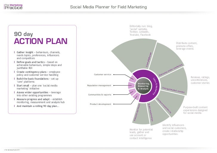 Social Media Planner for Field Marketing                                                                                  ...