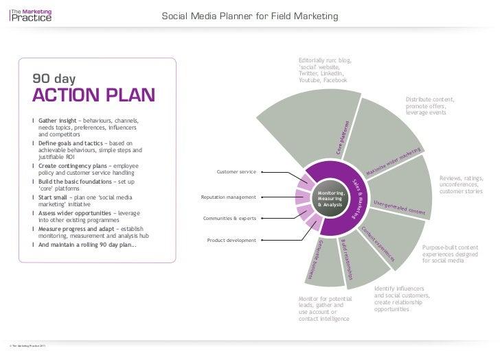 Social media for B2B field marketing