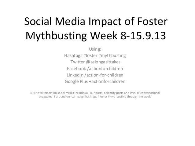 Social Media Impact of Foster Mythbusting Week 8-15.9.13 Using: Hashtags #foster #mythbusting Twitter @aslongasittakes Fac...